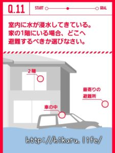 浸水時避難